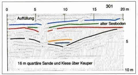 Baugrund Senkungserscheinungen im Bodenradar